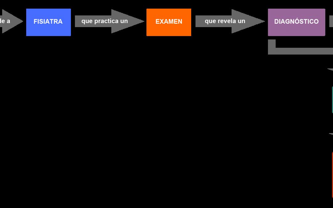 Prueba estrés API #9